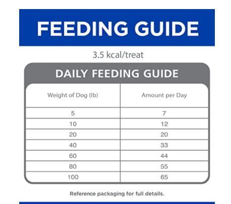 Hill's Dog Training Chicken Treats